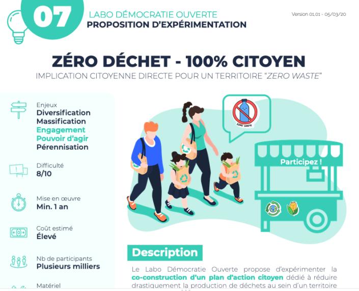 Proposition d'expérimentation Zero Waste