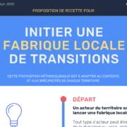 Initier une fabrique locale de transitions